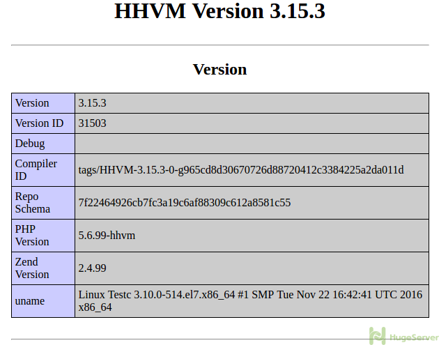 How to install HHVM 3 and Nginx on Centos 7
